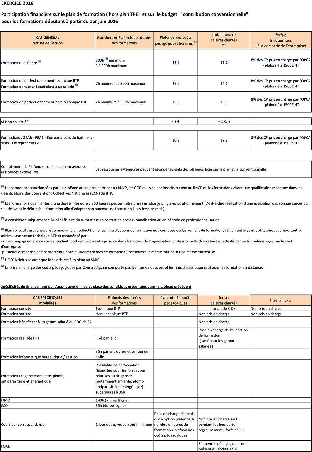 CSPPA2016_06-Critères-au-01-06-2016-PEC-(hors-plan-TPE)